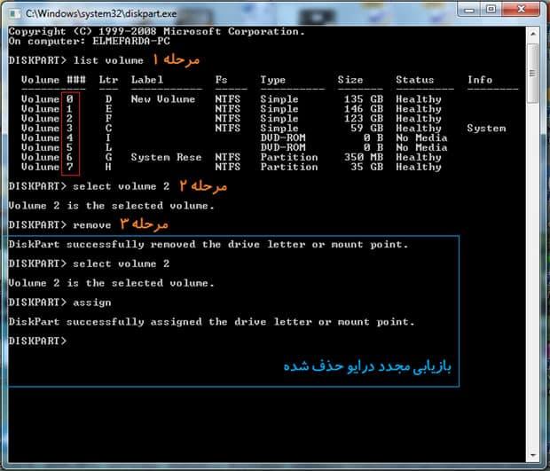 مخفی کردن درایو های لپ تاپ با CMD
